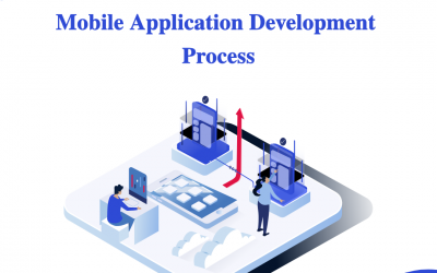 Embrace the Robust Mobile Application Development Process with the Most Advanced Technology